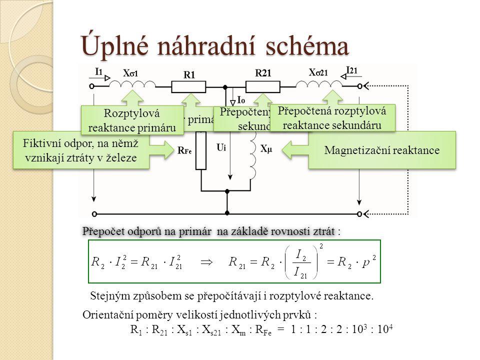 Úplné náhradní schéma Magnetizační reaktance Fiktivní odpor, na němž vznikají ztráty v železe Odpor primáru Přepočtený odpor sekundáru Rozptylová reak