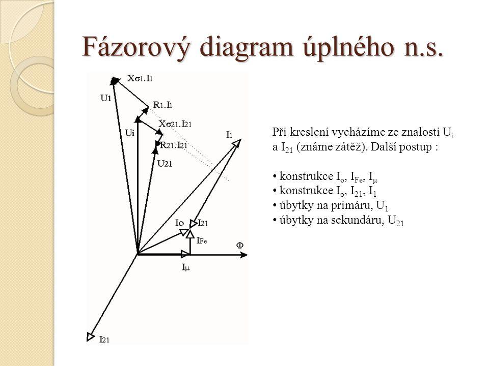Fázorový diagram úplného n.s. Při kreslení vycházíme ze znalosti U i a I 21 (známe zátěž). Další postup : • konstrukce I o, I Fe, I μ • konstrukce I o