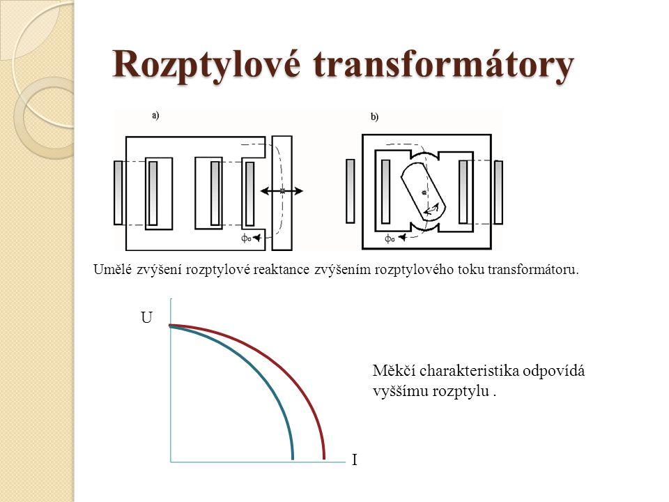 Rozptylové transformátory Umělé zvýšení rozptylové reaktance zvýšením rozptylového toku transformátoru. U I Měkčí charakteristika odpovídá vyššímu roz