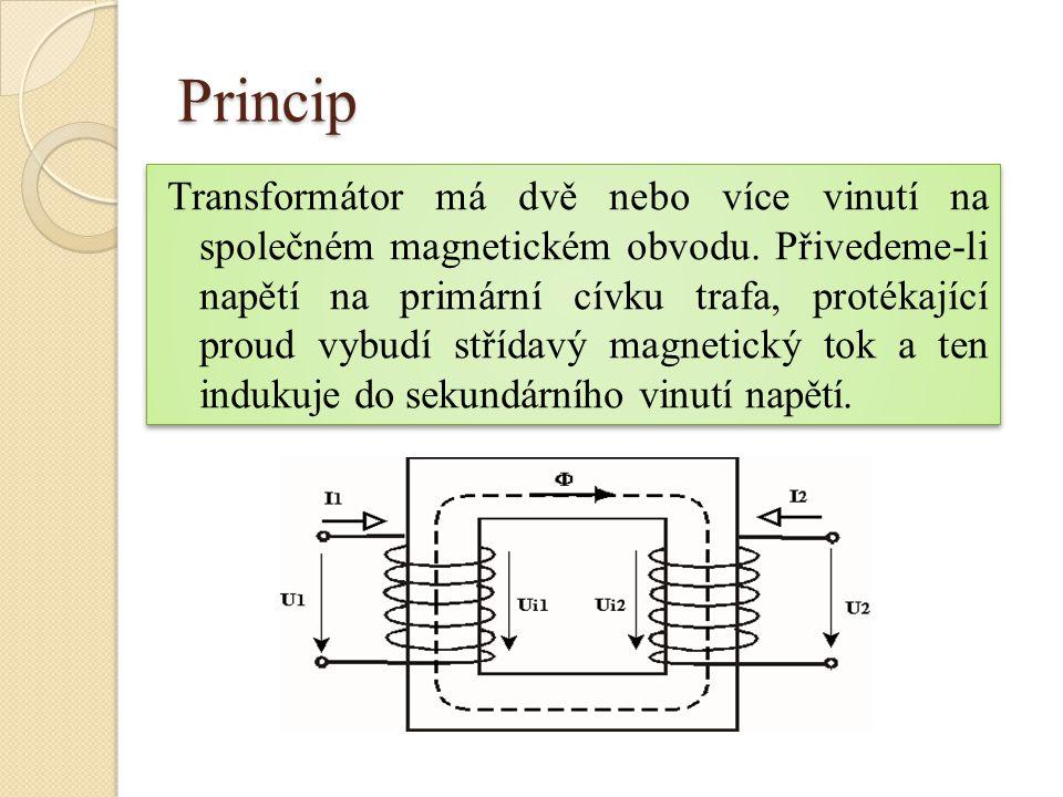 Princip Transformátor má dvě nebo více vinutí na společném magnetickém obvodu. Přivedeme-li napětí na primární cívku trafa, protékající proud vybudí s