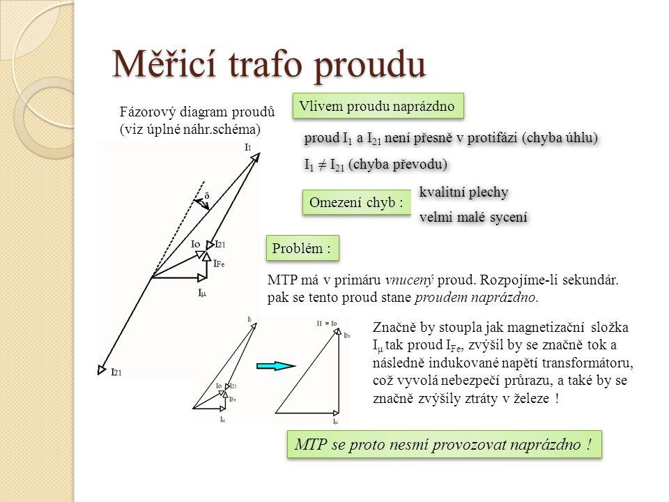 Měřicí trafo proudu Fázorový diagram proudů (viz úplné náhr.schéma) Vlivem proudu naprázdno proud I 1 a I 21 není přesně v protifázi (chyba úhlu) I 1