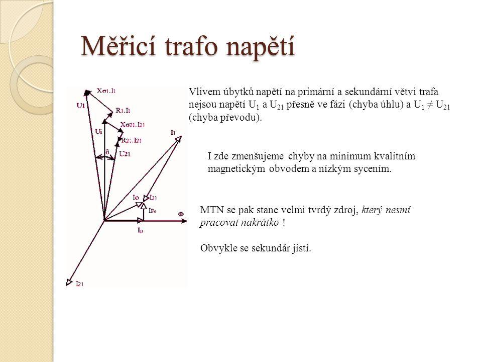 Měřicí trafo napětí Vlivem úbytků napětí na primární a sekundární větvi trafa nejsou napětí U 1 a U 21 přesně ve fázi (chyba úhlu) a U 1 ≠ U 21 (chyba