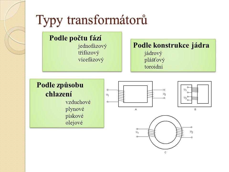Typy transformátorů Podle počtu fází jednofázový třífázový vícefázový Podle počtu fází jednofázový třífázový vícefázový Podle konstrukce jádra jádrový