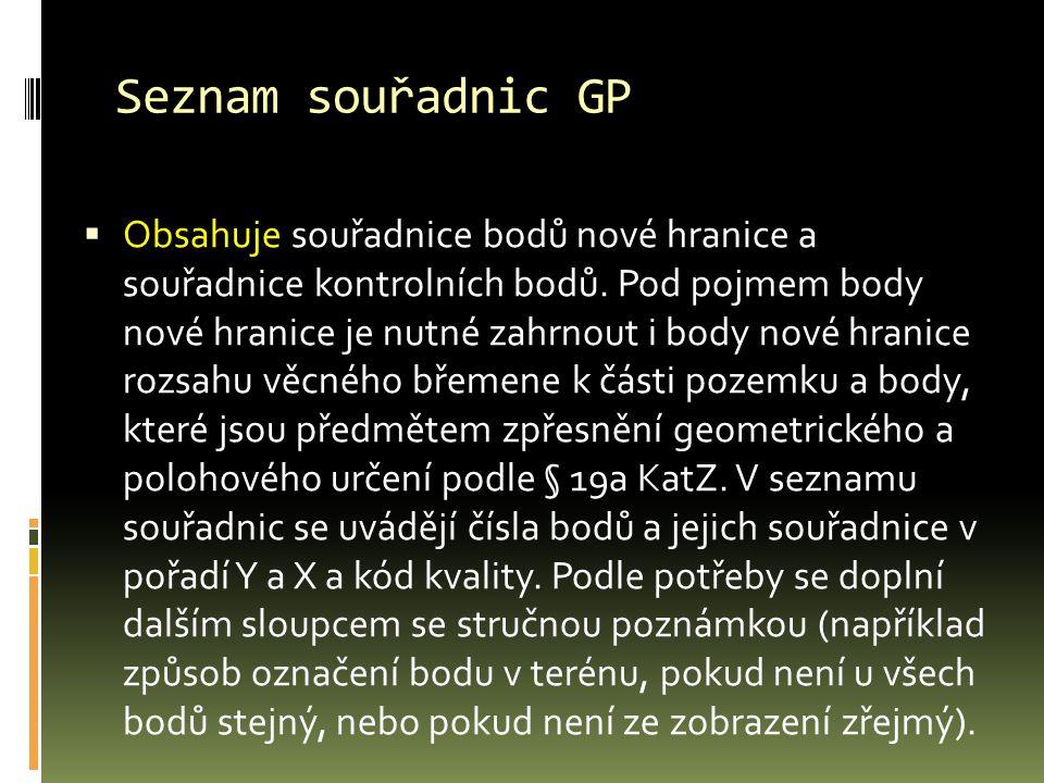 Seznam souřadnic GP  Obsahuje souřadnice bodů nové hranice a souřadnice kontrolních bodů.
