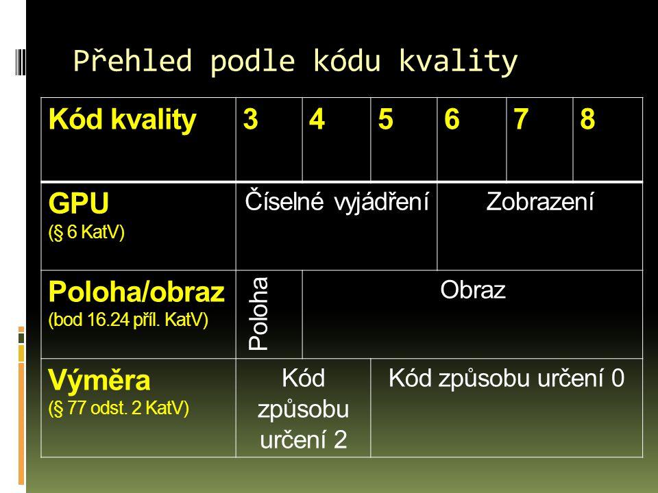 Přehled podle kódu kvality Kód kvality345678 GPU (§ 6 KatV) Číselné vyjádřeníZobrazení Poloha/obraz (bod 16.24 příl.