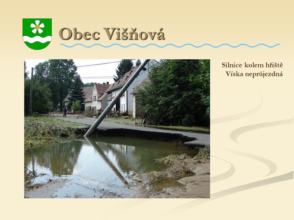 Obec Višňová Obec Višňová Silnice kolem hřiště Víska neprůjezdná