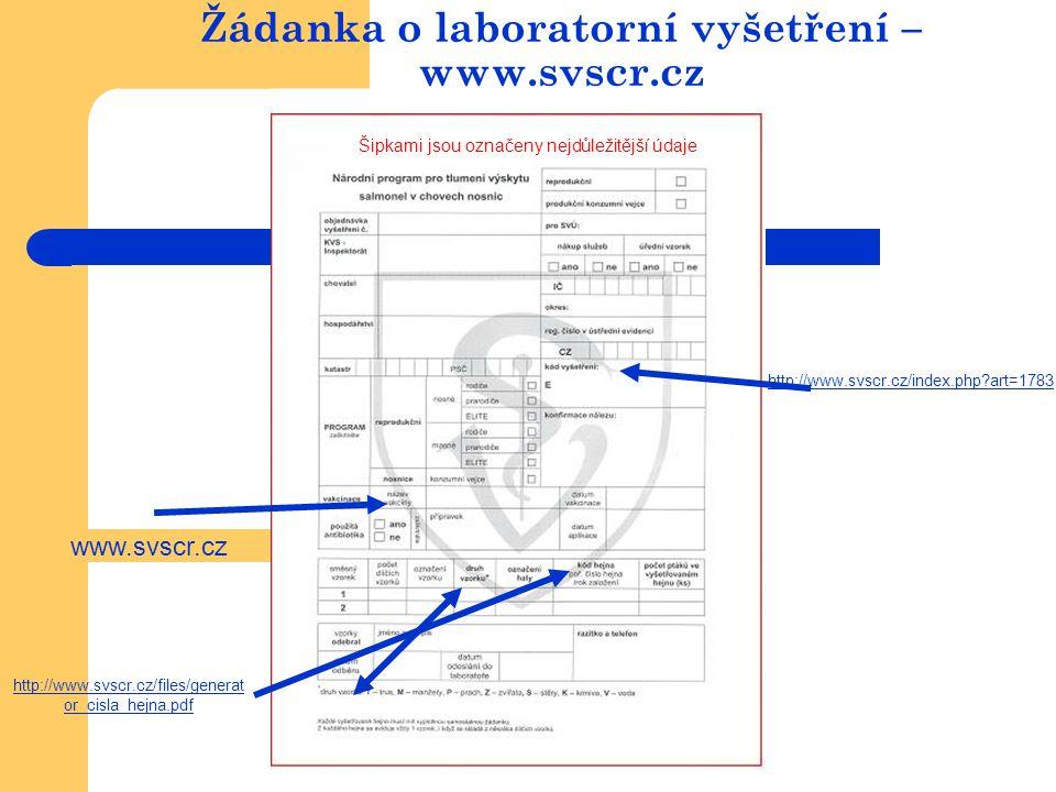Žádanka o laboratorní vyšetření – www.svscr.cz http://www.svscr.cz/files/generat or_cisla_hejna.pdf Šipkami jsou označeny nejdůležitější údaje www.svs
