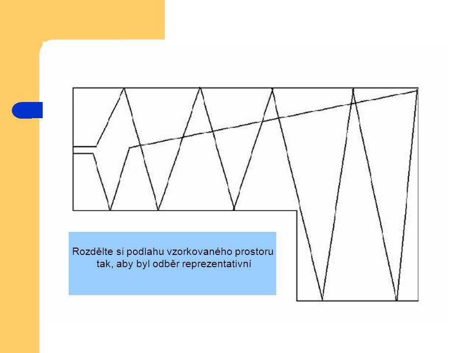 Rozdělte si podlahu vzorkovaného prostoru tak, aby byl odběr reprezentativní Rozdělte si podlahu vzorkovaného prostoru tak, aby byl odběr reprezentati