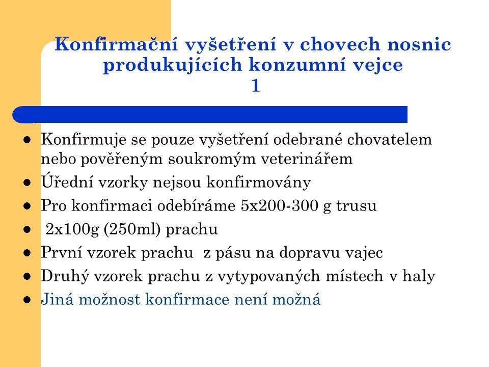 Konfirmační vyšetření v chovech nosnic produkujících konzumní vejce 1  Konfirmuje se pouze vyšetření odebrané chovatelem nebo pověřeným soukromým vet