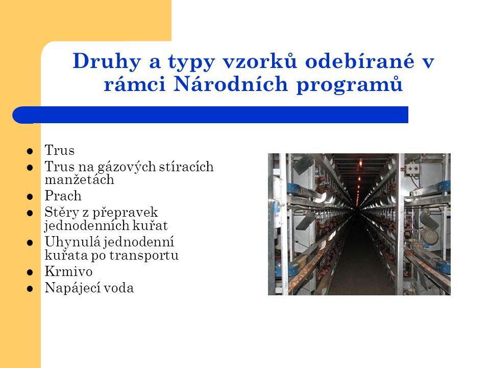 Odběrová souprava B2 obsahuje Souprava pro reprodukční chovy s hlubokou podestýlkou nebo volným výběhem:  Samolepící štítky (2ks)  Mikrotenové sáčky (6ks)  Jednorázové sterilní rukavice (2 páry)  Návleky na holínky (2 páry)  Mulové manžety (5 párů)  Zvlhčovací roztok (1ks)  Žádanka Vše zataveno ve fólii