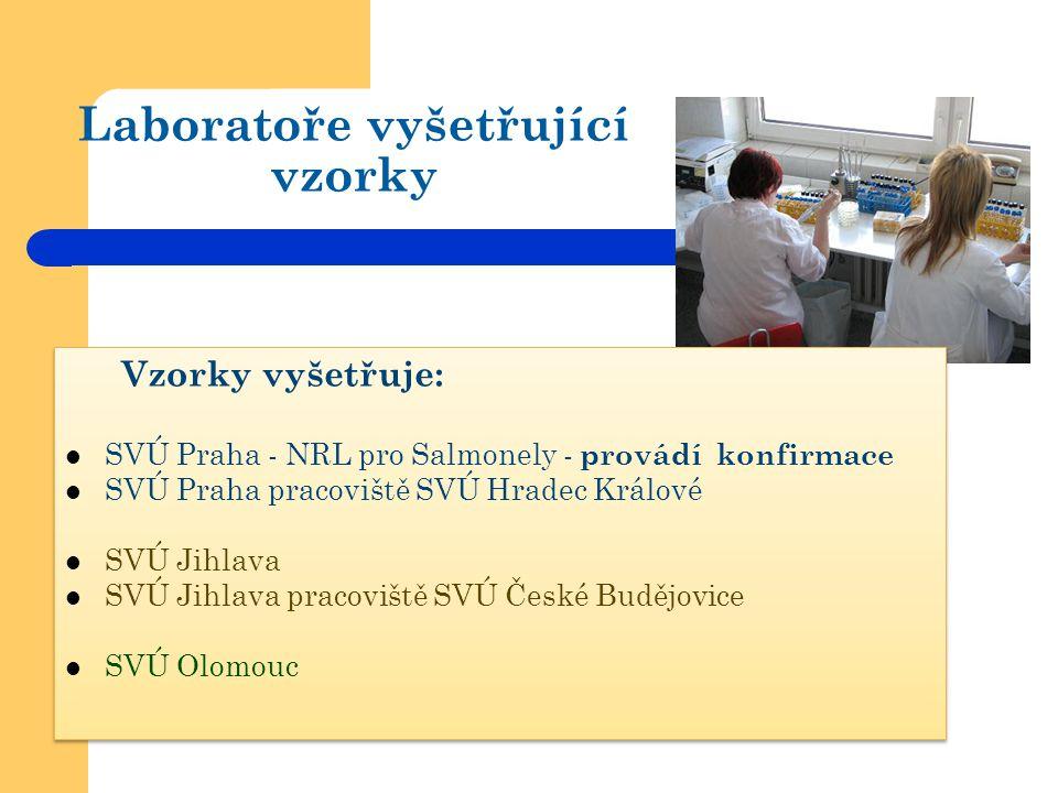 Laboratoře vyšetřující vzorky Vzorky vyšetřuje:  SVÚ Praha - NRL pro Salmonely - provádí konfirmace  SVÚ Praha pracoviště SVÚ Hradec Králové  SVÚ J