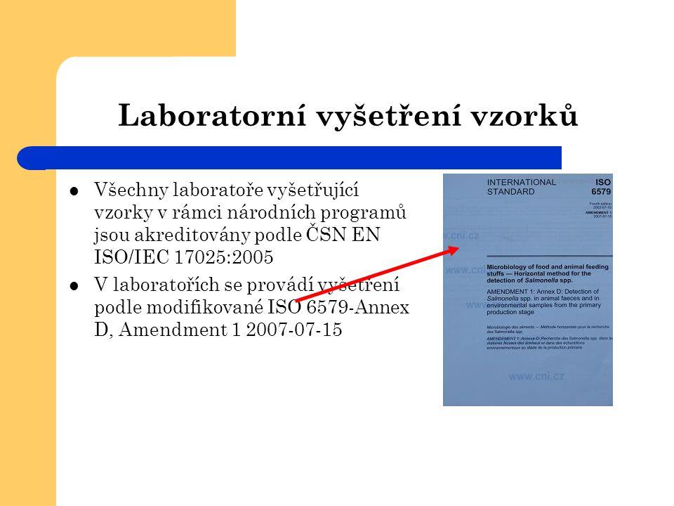 Laboratorní vyšetření vzorků  Všechny laboratoře vyšetřující vzorky v rámci národních programů jsou akreditovány podle ČSN EN ISO/IEC 17025:2005  V