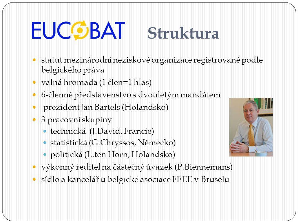 Projekty a aktivity  Již realizováno :  Analýza klíčových dat o sběru a recyklaci za rok 2011  Metodický pokyn pro bezpečné nakládání s bateriemi  Zpracování připomínek k 2 novým návrhům Evropské komise (recyklační účinnosti, rozšíření zákazu Hg a Cd)  Probíhá a připravuje se :  Pracovní skupina pro dosažení změny v předpisu ADR  Protipožární projekt ve vztahu k Li bateriím  Kontejnerový projekt (přeprava poškozených Li baterií)  Databáze dostupných recyklačních kapacit
