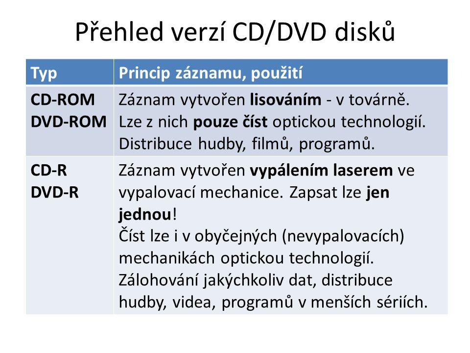Přehled verzí CD/DVD disků TypPrincip záznamu, použití CD-ROM DVD-ROM Záznam vytvořen lisováním - v továrně. Lze z nich pouze číst optickou technologi