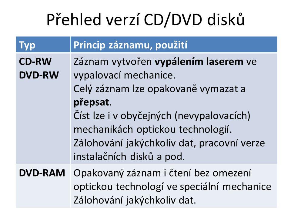 Přehled verzí CD/DVD disků TypPrincip záznamu, použití CD-RW DVD-RW Záznam vytvořen vypálením laserem ve vypalovací mechanice. Celý záznam lze opakova