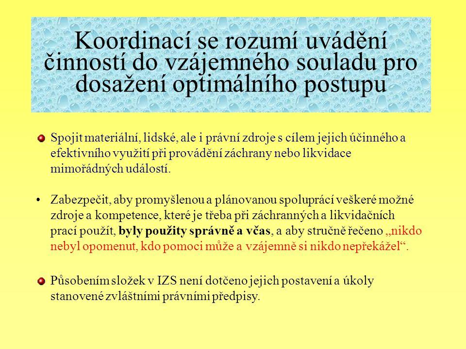 Děkuji za pozornost.mjr. Bc. Zdeněk Žemlička Vedoucí oddělení IZS a řízení jednotek PO Tel.