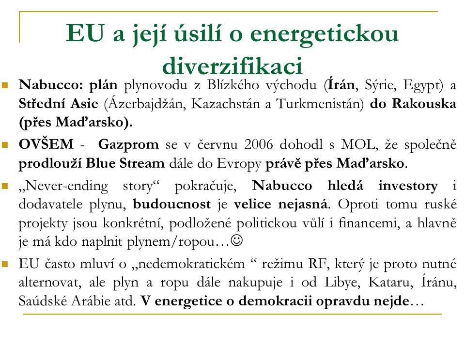 EU a její úsilí o energetickou diverzifikaci  Nabucco: plán plynovodu z Blízkého východu (Írán, Sýrie, Egypt) a Střední Asie (Ázerbajdžán, Kazachstán a Turkmenistán) do Rakouska (přes Maďarsko).