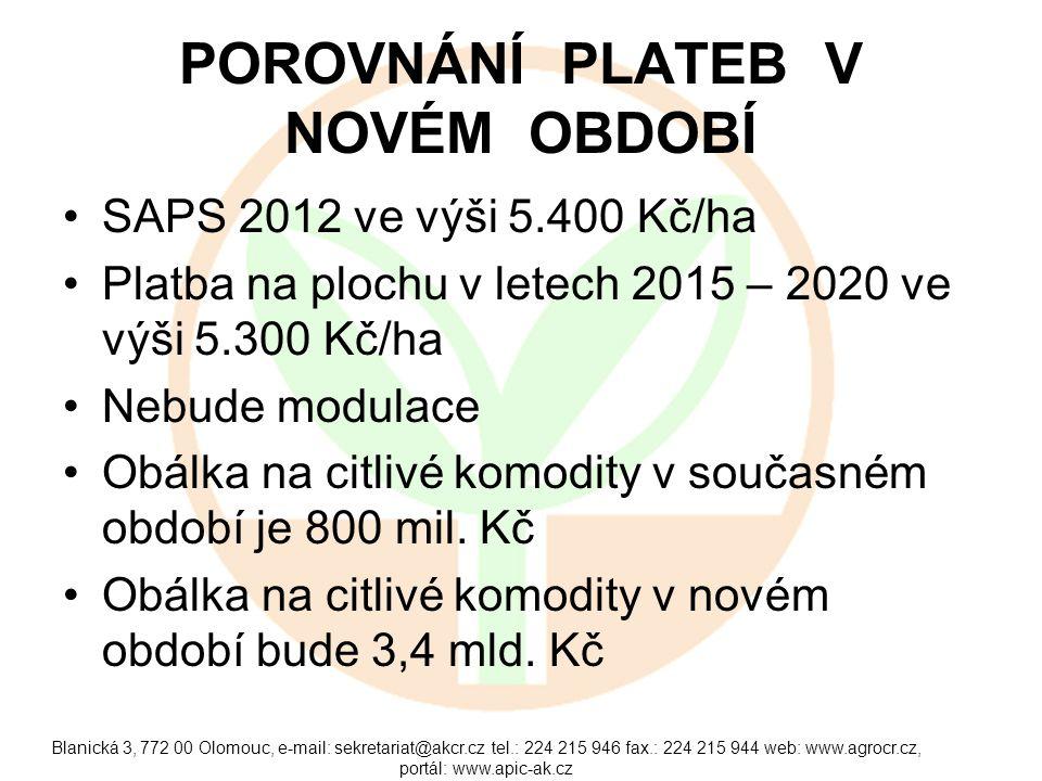 POROVNÁNÍ PLATEB V NOVÉM OBDOBÍ •SAPS 2012 ve výši 5.400 Kč/ha •Platba na plochu v letech 2015 – 2020 ve výši 5.300 Kč/ha •Nebude modulace •Obálka na