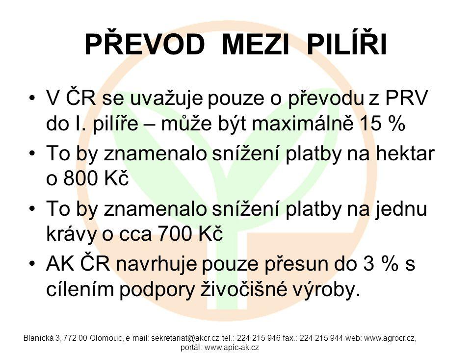 PŘEVOD MEZI PILÍŘI •V ČR se uvažuje pouze o převodu z PRV do I. pilíře – může být maximálně 15 % •To by znamenalo snížení platby na hektar o 800 Kč •T