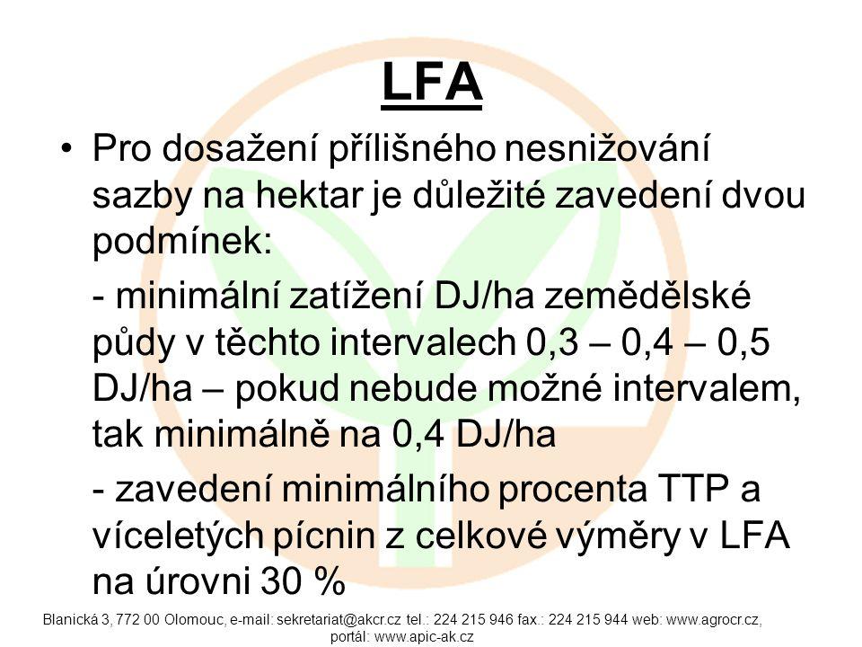 LFA •Pro dosažení přílišného nesnižování sazby na hektar je důležité zavedení dvou podmínek: - minimální zatížení DJ/ha zemědělské půdy v těchto inter