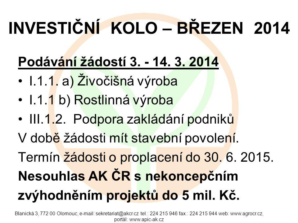 INVESTIČNÍ KOLO – BŘEZEN 2014 Podávání žádostí 3.- 14.