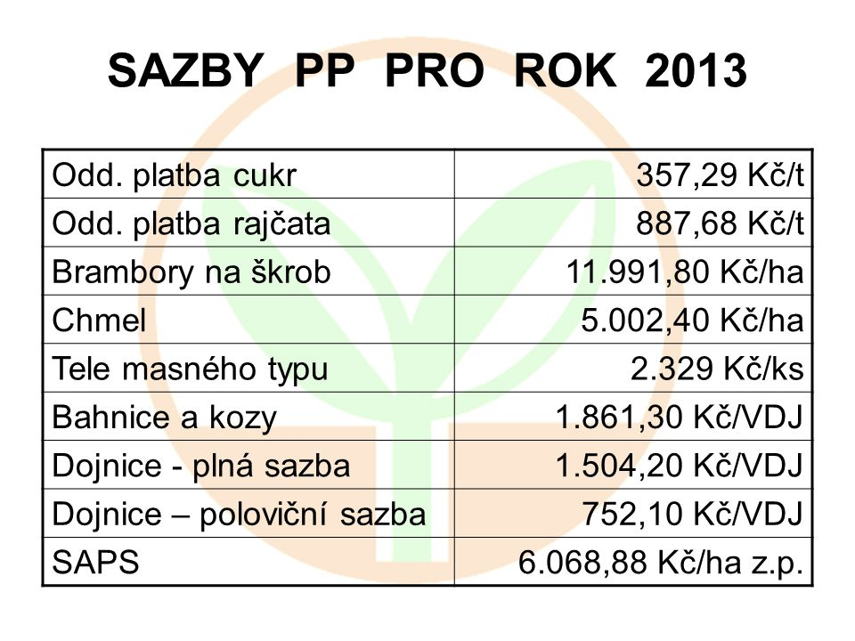 SAZBY PP PRO ROK 2013 Odd. platba cukr357,29 Kč/t Odd. platba rajčata887,68 Kč/t Brambory na škrob11.991,80 Kč/ha Chmel5.002,40 Kč/ha Tele masného typ
