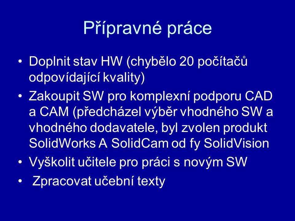 Přípravné práce •Doplnit stav HW (chybělo 20 počítačů odpovídající kvality) •Zakoupit SW pro komplexní podporu CAD a CAM (předcházel výběr vhodného SW a vhodného dodavatele, byl zvolen produkt SolidWorks A SolidCam od fy SolidVision •Vyškolit učitele pro práci s novým SW • Zpracovat učební texty
