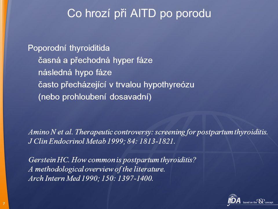 7 Co hrozí při AITD po porodu Poporodní thyroiditida časná a přechodná hyper fáze následná hypo fáze často přecházející v trvalou hypothyreózu (nebo p