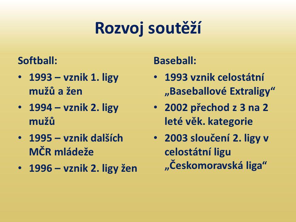 Rozvoj soutěží Softball: • 1993 – vznik 1. ligy mužů a žen • 1994 – vznik 2. ligy mužů • 1995 – vznik dalších MČR mládeže • 1996 – vznik 2. ligy žen B