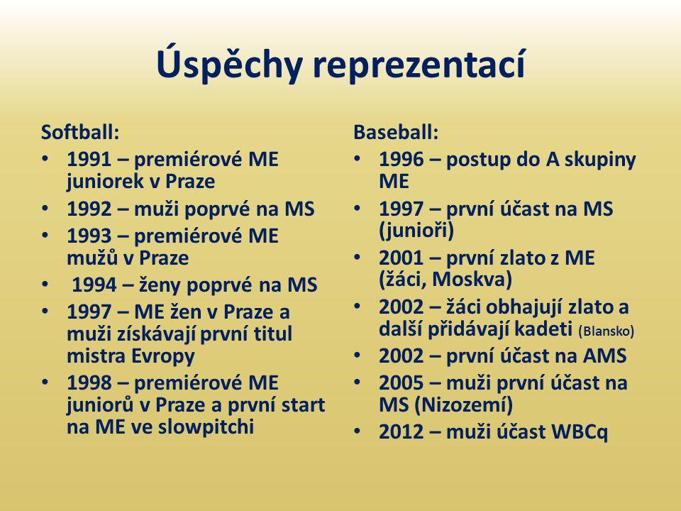 Úspěchy reprezentací Softball: • 1991 – premiérové ME juniorek v Praze • 1992 – muži poprvé na MS • 1993 – premiérové ME mužů v Praze • 1994 – ženy po