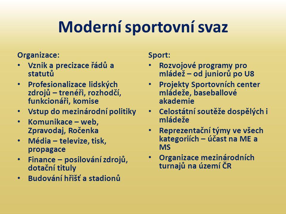 Moderní sportovní svaz Organizace: • Vznik a precizace řádů a statutů • Profesionalizace lidských zdrojů – trenéři, rozhodčí, funkcionáři, komise • Vs