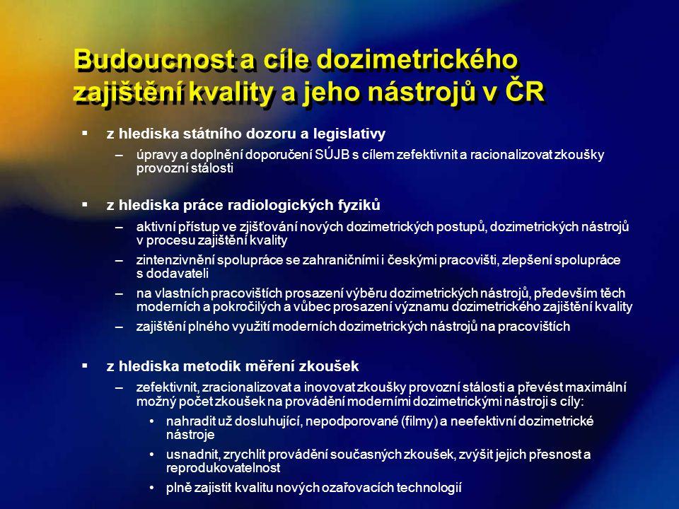 Budoucnost a cíle dozimetrického zajištění kvality a jeho nástrojů v ČR  z hlediska státního dozoru a legislativy –úpravy a doplnění doporučení SÚJB
