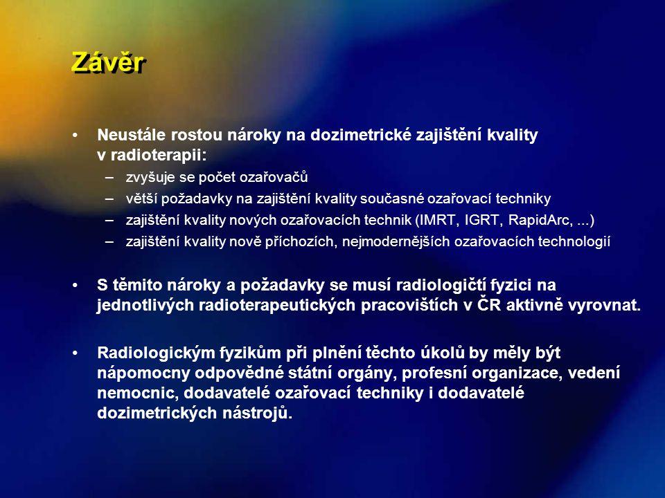 Závěr •Neustále rostou nároky na dozimetrické zajištění kvality v radioterapii: –zvyšuje se počet ozařovačů –větší požadavky na zajištění kvality souč