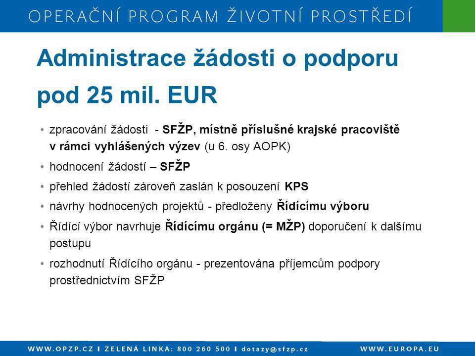 Leo Steiner Státní fond životního prostředí ČR Kaplanova 1931/1, 148 00 Praha 11 tel.: 267 994 489 fax: 272 910 790 e-mail: leo.steiner@sfzp.czleo.steiner@sfzp.cz