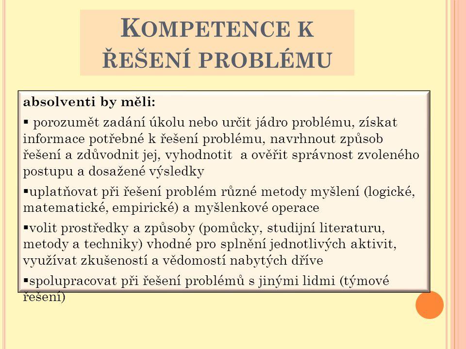 K OMPETENCE K ŘEŠENÍ PROBLÉMU absolventi by měli:  porozumět zadání úkolu nebo určit jádro problému, získat informace potřebné k řešení problému, nav