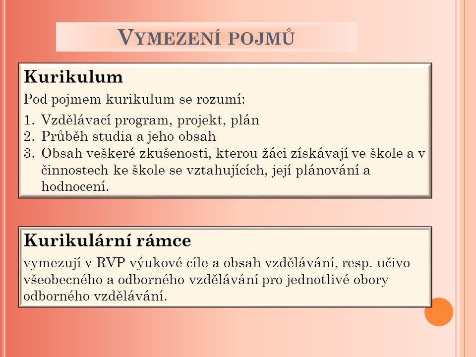 V YMEZENÍ POJMŮ Kurikulum Pod pojmem kurikulum se rozumí: 1.Vzdělávací program, projekt, plán 2.Průběh studia a jeho obsah 3.Obsah veškeré zkušenosti,