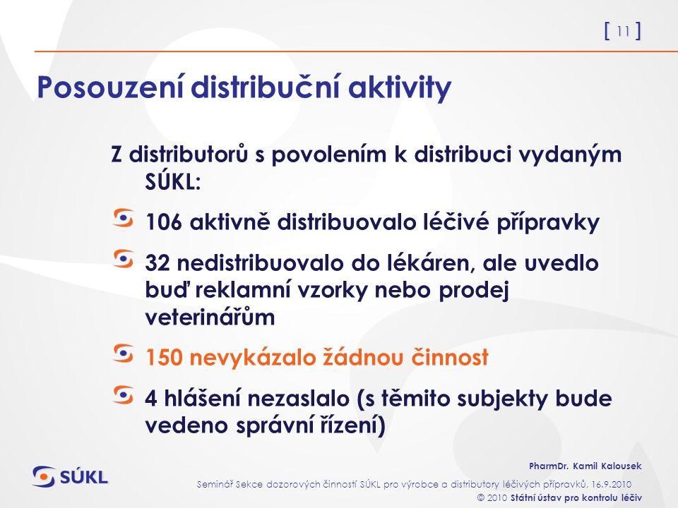 [ 11 ] PharmDr. Kamil Kalousek Seminář Sekce dozorových činností SÚKL pro výrobce a distributory léčivých přípravků, 16.9.2010 © 2010 Státní ústav pro