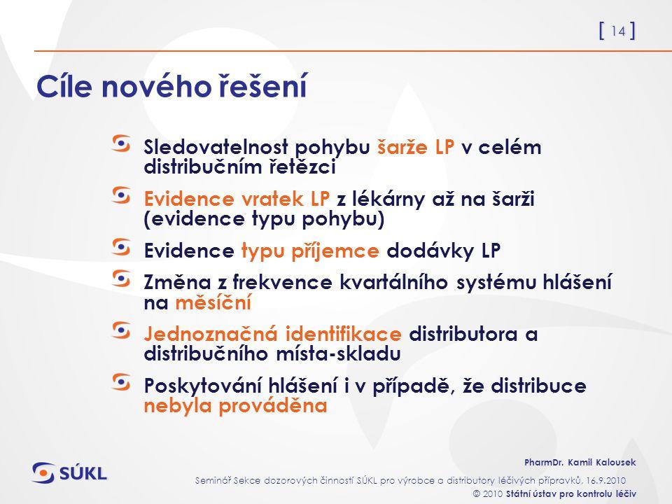 [ 14 ] PharmDr. Kamil Kalousek Seminář Sekce dozorových činností SÚKL pro výrobce a distributory léčivých přípravků, 16.9.2010 © 2010 Státní ústav pro