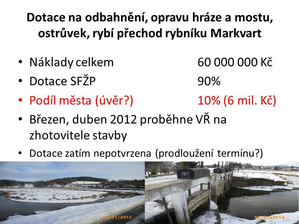 Dotace na odbahnění, opravu hráze a mostu, ostrůvek, rybí přechod rybníku Markvart • Náklady celkem60 000 000 Kč • Dotace SFŽP 90% • Podíl města (úvěr )10% (6 mil.