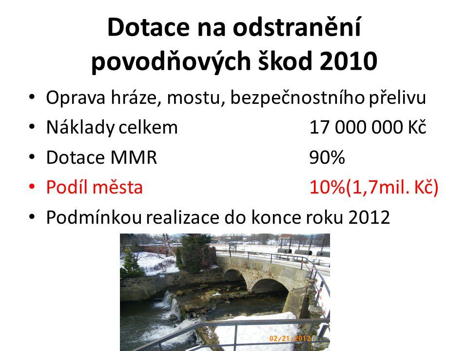 Dotace na odstranění povodňových škod 2010 • Oprava hráze, mostu, bezpečnostního přelivu • Náklady celkem17 000 000 Kč • Dotace MMR90% • Podíl města10%(1,7mil.