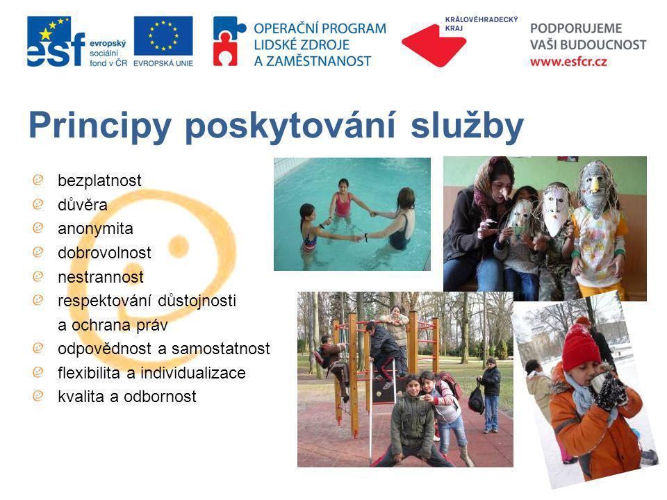 Principy poskytování služby bezplatnost důvěra anonymita dobrovolnost nestrannost respektování důstojnosti a ochrana práv odpovědnost a samostatnost flexibilita a individualizace kvalita a odbornost