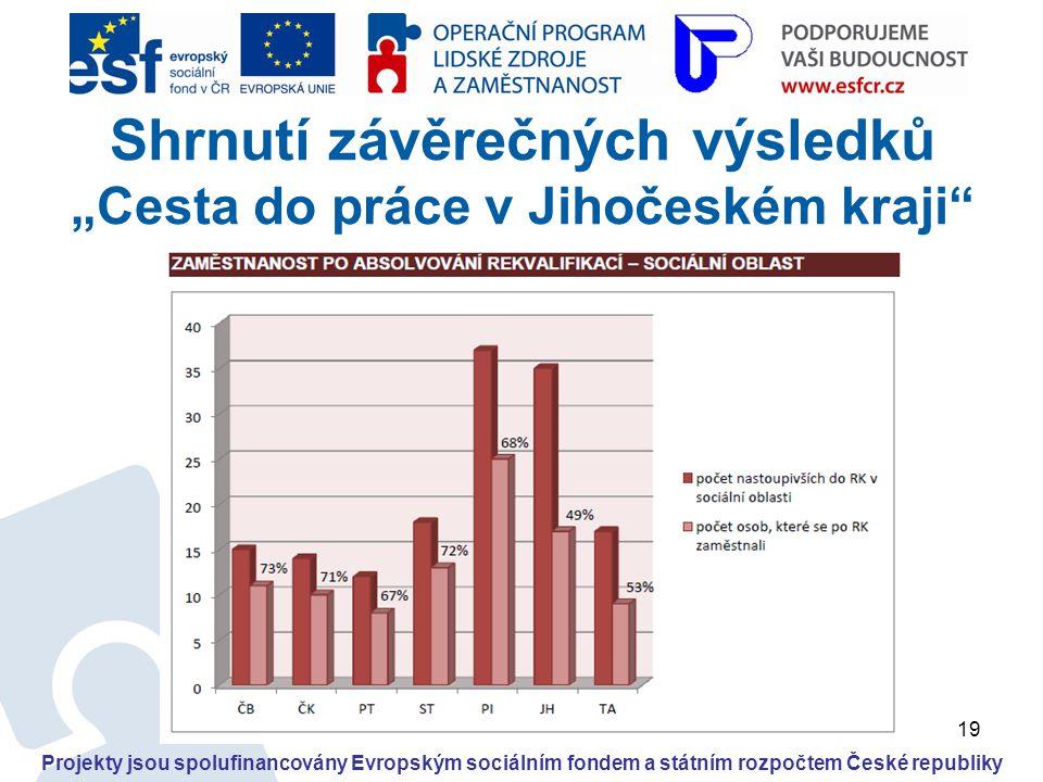 """19 Projekty jsou spolufinancovány Evropským sociálním fondem a státním rozpočtem České republiky Shrnutí závěrečných výsledků """"Cesta do práce v Jihoče"""
