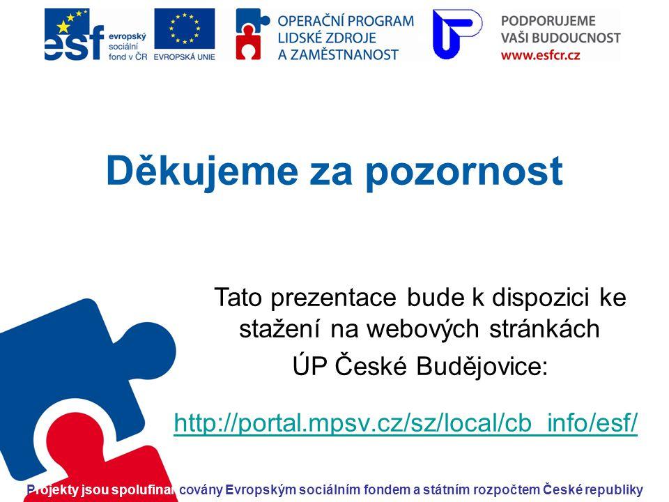 Děkujeme za pozornost http://portal.mpsv.cz/sz/local/cb_info/esf/ Projekty jsou spolufinancovány Evropským sociálním fondem a státním rozpočtem České