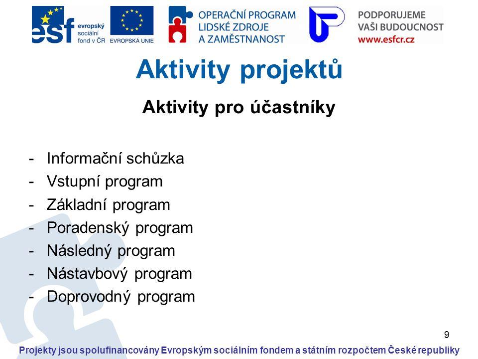 9 Aktivity pro účastníky -Informační schůzka -Vstupní program -Základní program -Poradenský program -Následný program -Nástavbový program -Doprovodný