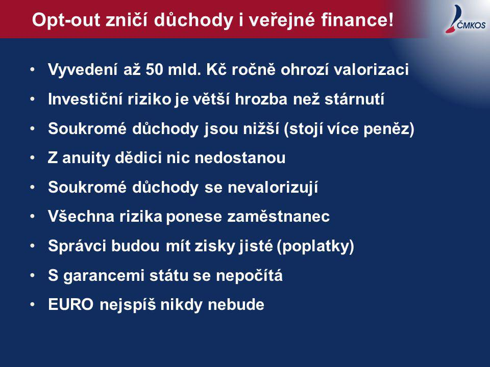 Opt-out zničí důchody i veřejné finance! •Vyvedení až 50 mld. Kč ročně ohrozí valorizaci •Investiční riziko je větší hrozba než stárnutí •Soukromé důc