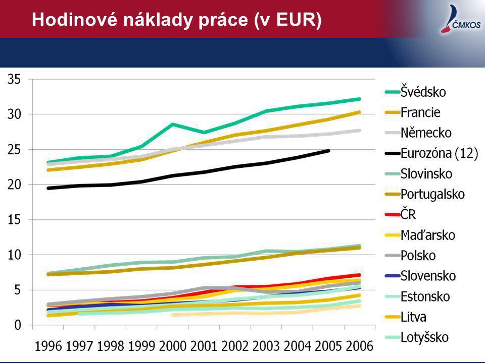 Hodinové náklady práce (v EUR) 3