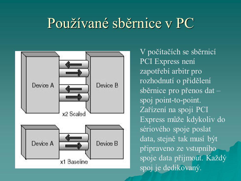 Používané sběrnice v PC V počítačích se sběrnicí PCI Express není zapotřebí arbitr pro rozhodnutí o přidělení sběrnice pro přenos dat – spoj point-to-point.