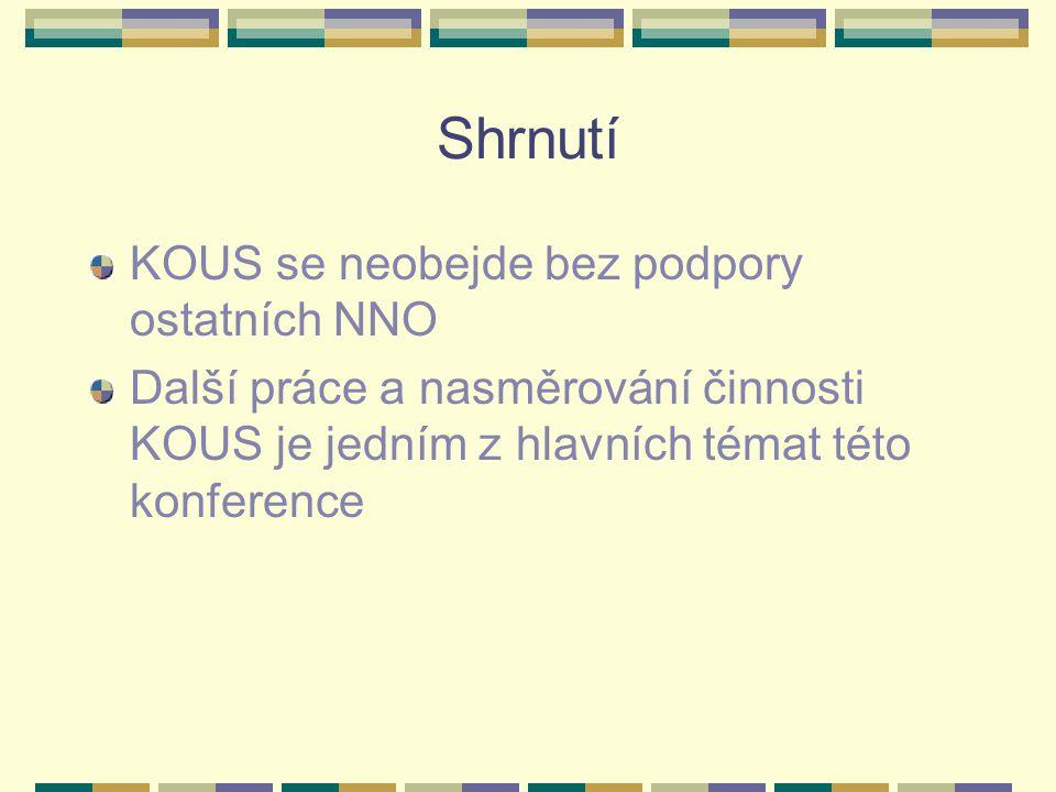 Shrnutí KOUS se neobejde bez podpory ostatních NNO Další práce a nasměrování činnosti KOUS je jedním z hlavních témat této konference