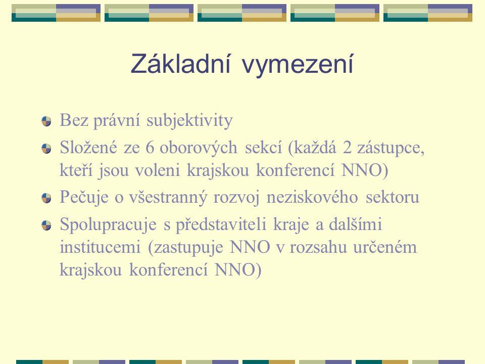 Základní vymezení Bez právní subjektivity Složené ze 6 oborových sekcí (každá 2 zástupce, kteří jsou voleni krajskou konferencí NNO) Pečuje o všestran