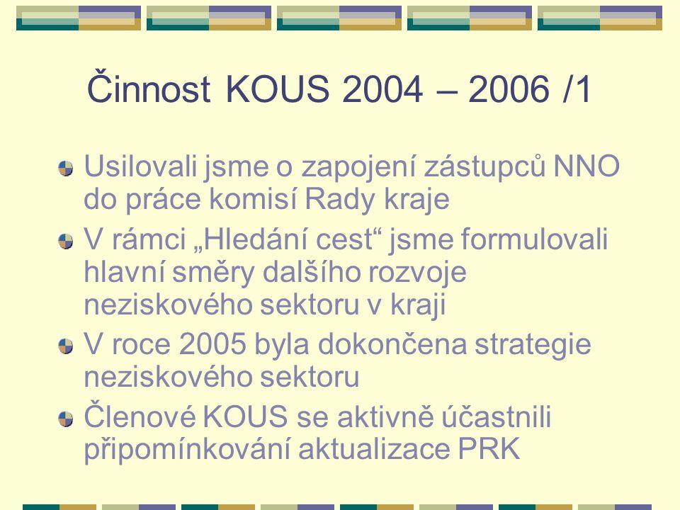 """Činnost KOUS 2004 – 2006 /1 Usilovali jsme o zapojení zástupců NNO do práce komisí Rady kraje V rámci """"Hledání cest"""" jsme formulovali hlavní směry dal"""